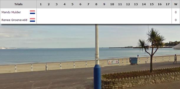 Volg live trials in Weymouth om startbewijs Londen 2012
