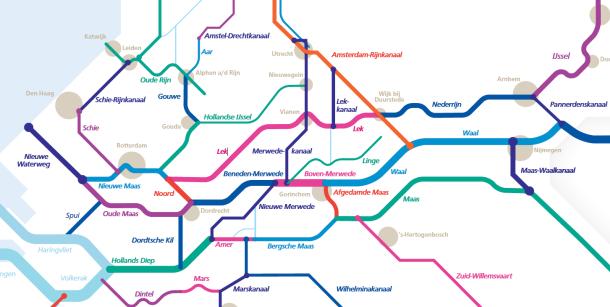 Een metro-overzicht voor waterwegen