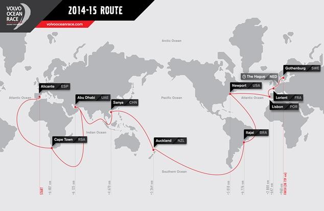24-uurs-pitstop Volvo Ocean Race in Scheveningen