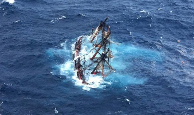 Besluit kapitein oorzaak schipbreuk HMS Bounty