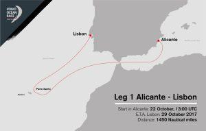 Eerste etappe Volvo Ocean Race 2017-2018