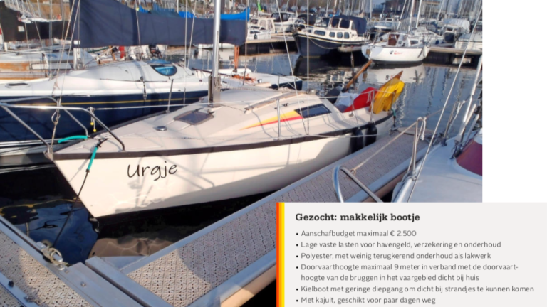 Betaalbare boot voor mijn 18-jarige dochter. Op zoek naar Urgje