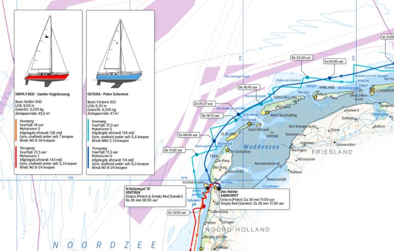Nu in Zeilen: Langs de Nederlandse kust