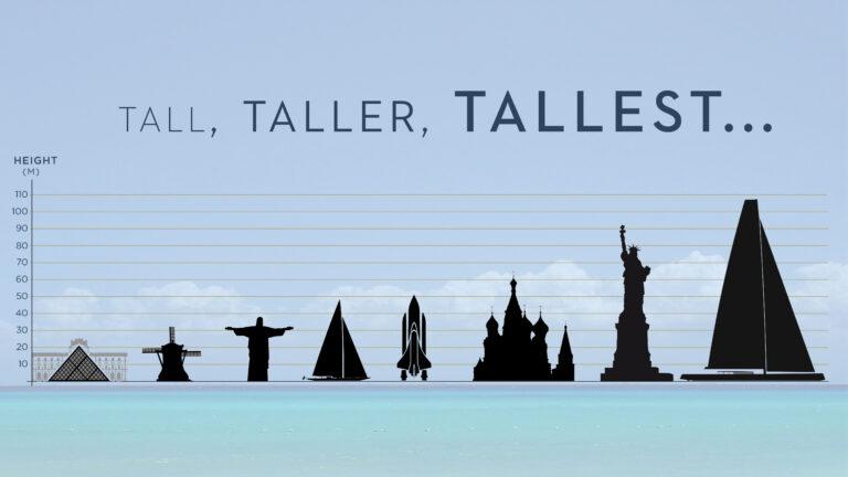 Grootse plannen: komt er een zeilschip met een mast van 107 meter?