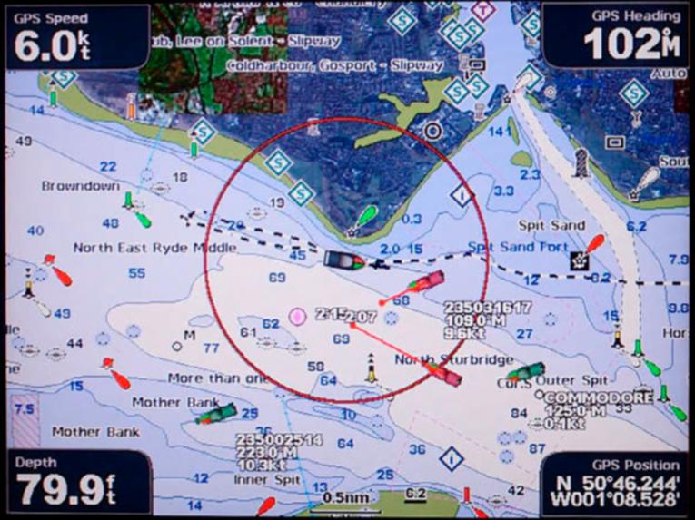 Nu in Zeilen: AIS en radar
